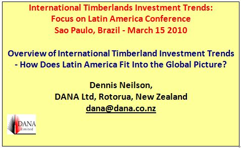 Cover image International Timberlands Investment